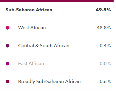 African tested populations 23andMe