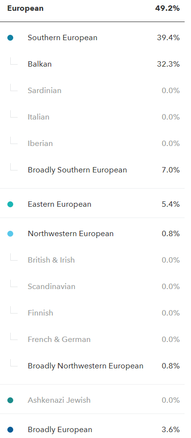 European tested populations 23andme